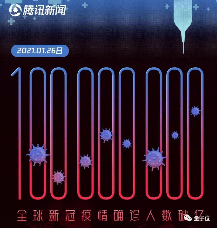"""清华团队曝光""""新冠病毒""""3D高清结构照!这个恶"""