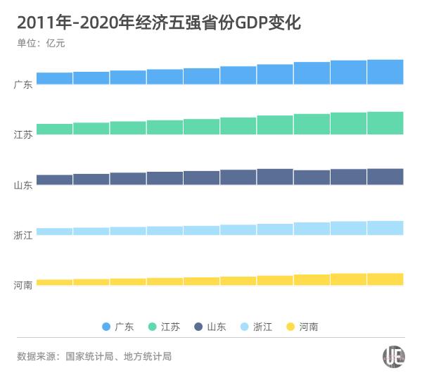 """湖北2019年gdp排名_湖北13市10年GDP在全国排名变化,开启""""集体暴走""""最多提升64名"""