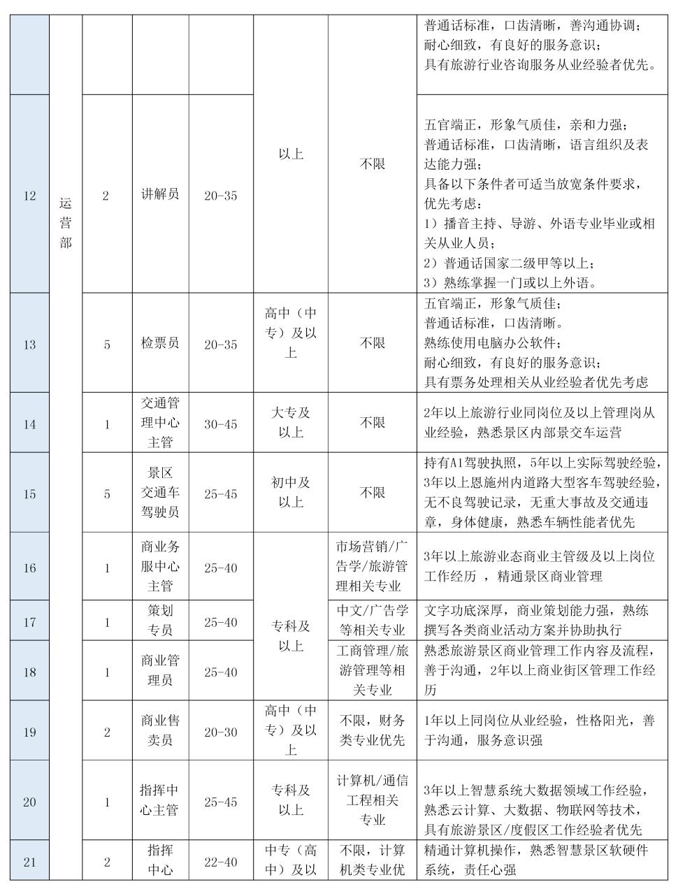 中科院武汉病毒所雇用若干人 雇用打算 武汉国度生物安详尝试室动物尝试师1人