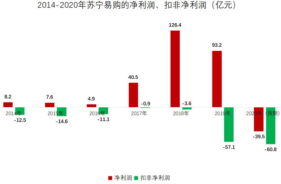 苏宁要换老板?张近东拟转让最高25%股份,国资接盘吗