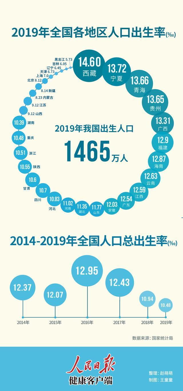 我国人口政策_中国人口出生率4年下降2.47‰,专家一语道破:不想生、不敢生、不