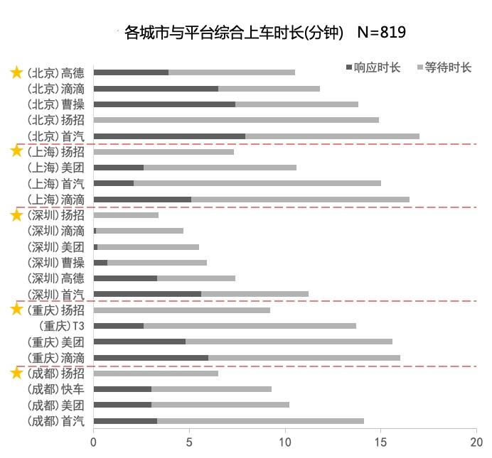 """本文图片均来源:微信公众号""""老孙漫话"""""""