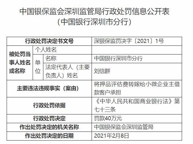 银行财眼丨中国银行深圳市分行被罚40万!因将评估费转嫁给小微企业主客户