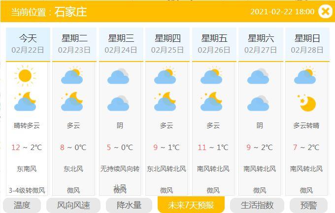 省气象台预计,23日至25日,河北省部分地区将出现雨雪天气。