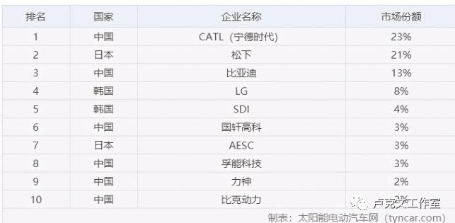 几几年中国的gdp超过日本_中国gdp超过日本