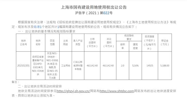 46万平方米!特斯拉中国疯狂购买土地 特斯拉中国官网