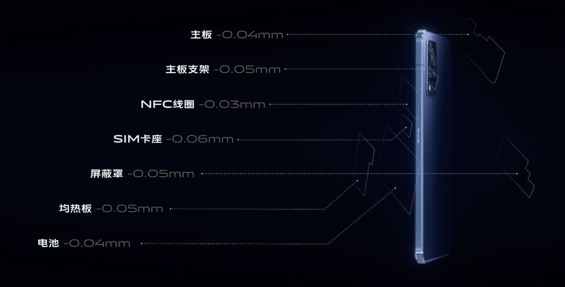 vivo S9各项器件瘦身