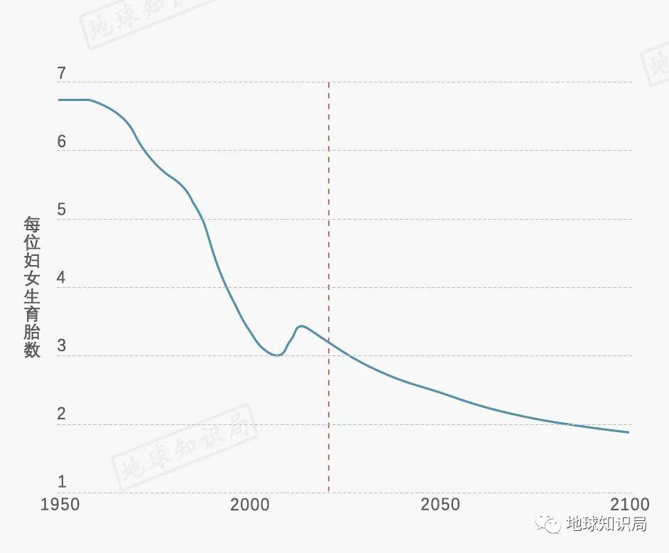 埃及人口增长模式_人口突破一个亿,埃及为何没有人口红利,只有人口负担