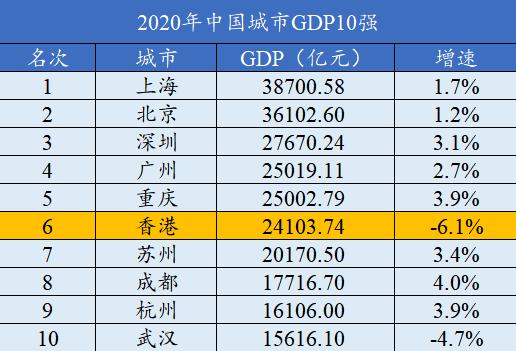 全国核减GDP_注水 的山东GDP被打假了