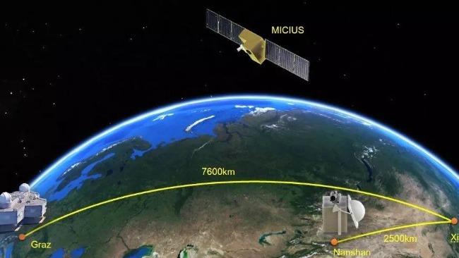 印度宣布自由空间量子通信演示获突破,传输距离超300米