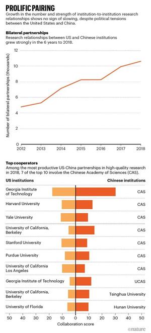 美国华裔科学家,被国家骚扰50年