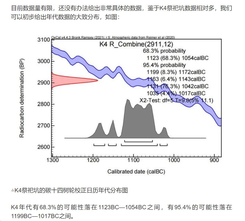 K4祭祀坑碳14测年新闻截图