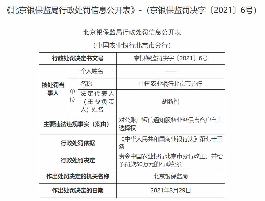 银行财眼丨农行北京分行被罚50万:因短信通知业务侵害客户自主选择权