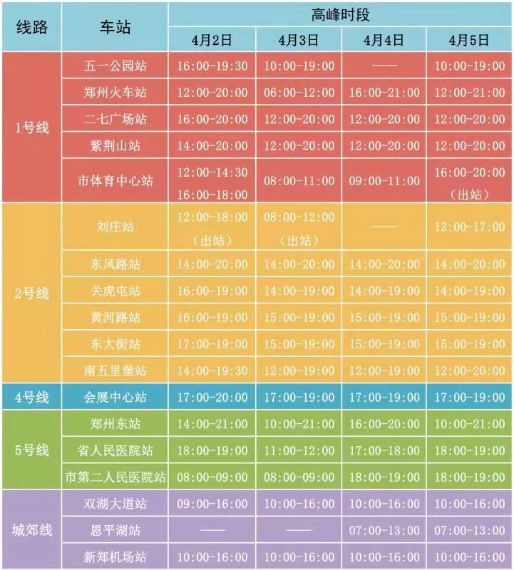 郑州地铁优化运营组织  全力保障清明小长假市民乘客出行
