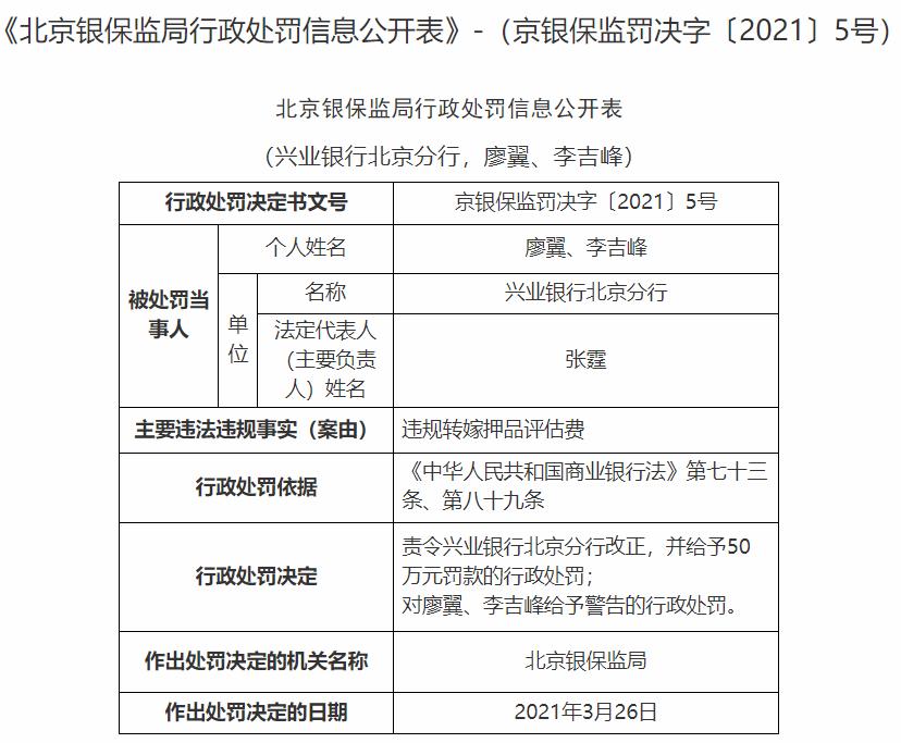 银行财眼丨兴业银行北京分行被罚50万:因违规转嫁押品评估费