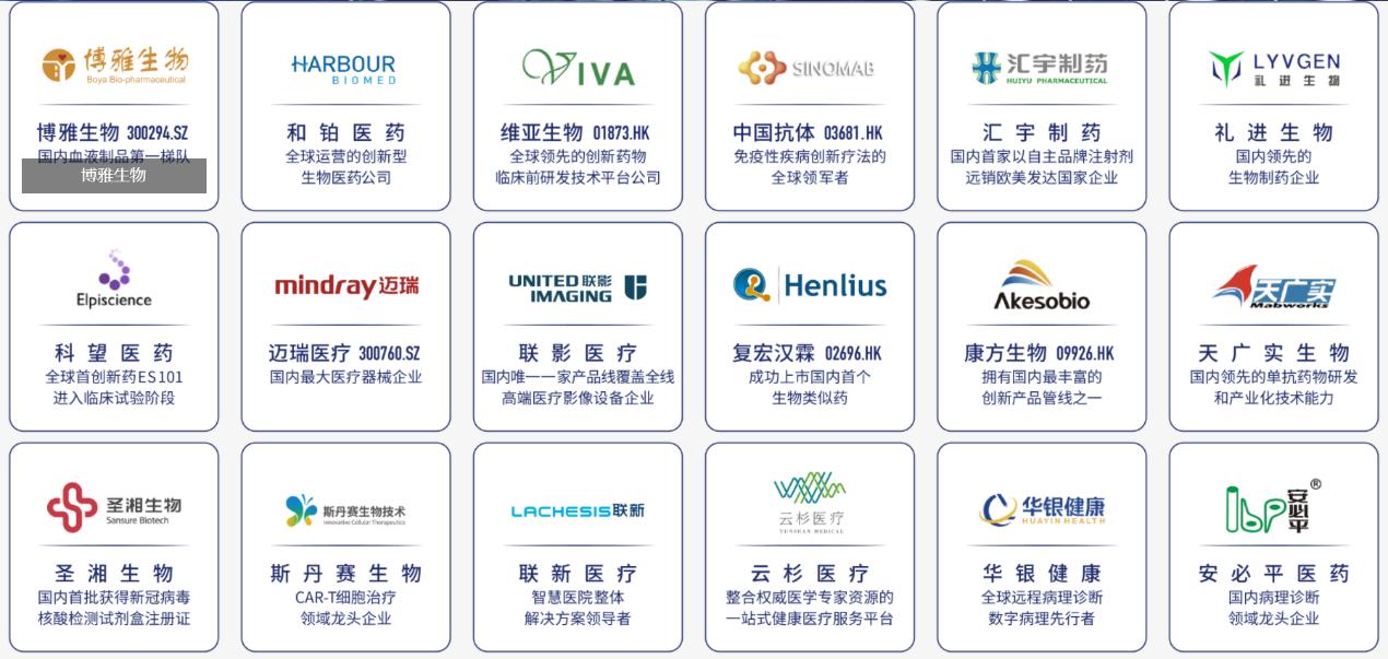 高特佳投资的医药企业代表