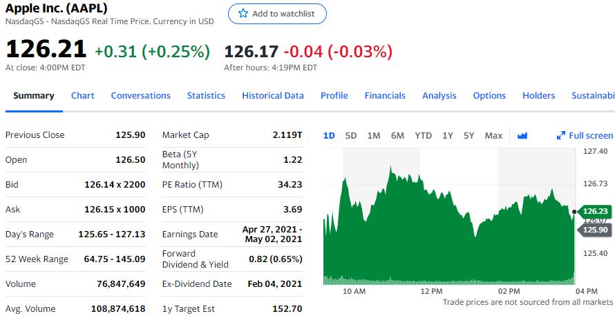 摩根士丹利:华尔街低估了苹果服务业务增长