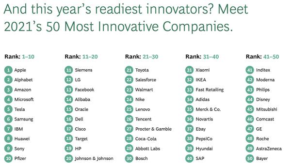 国产科技之光!小米携手华为入选全球最创新50强公司