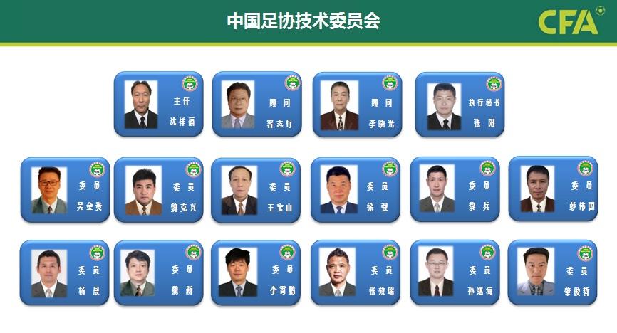 中国足协新一届技术委员会。