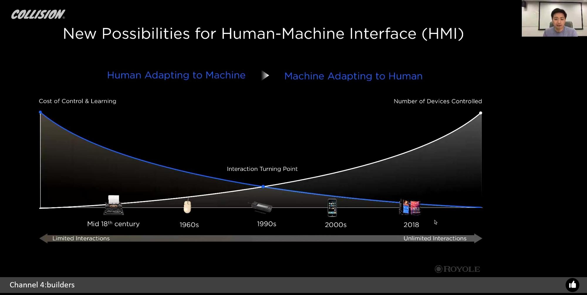 图3:刘自鸿博士向全球观众展示柔性电子技术为人机交互创造另一可能