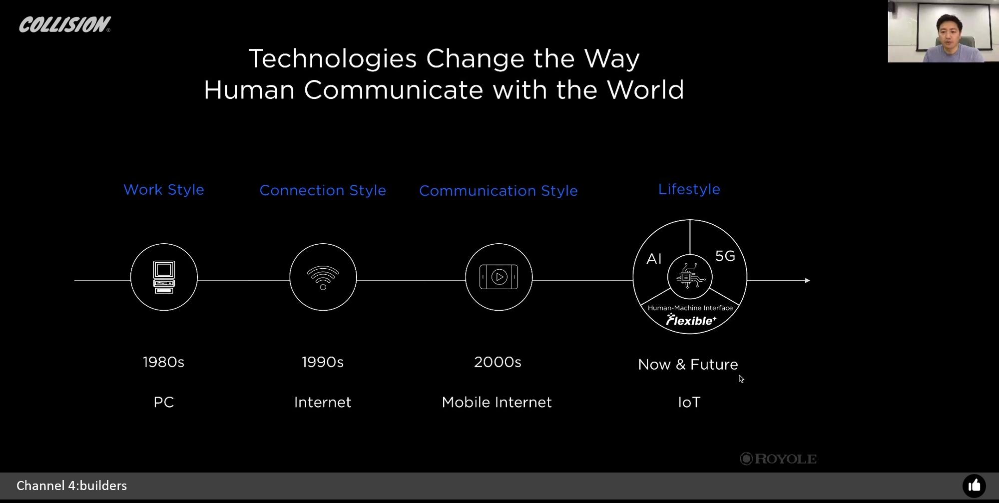 图2:柔性交互将可能成为下一代人机交互技术的支撑