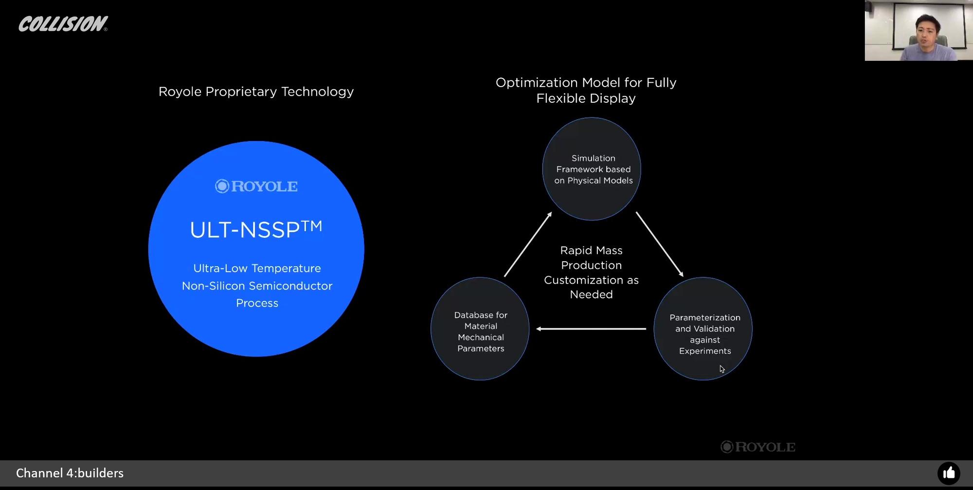 图6:柔宇科技自主创新研发的超低温非硅制程集成技术(ULT-NSSP)及智能力学仿真模型