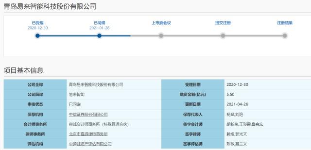 图片来源:上交所官网