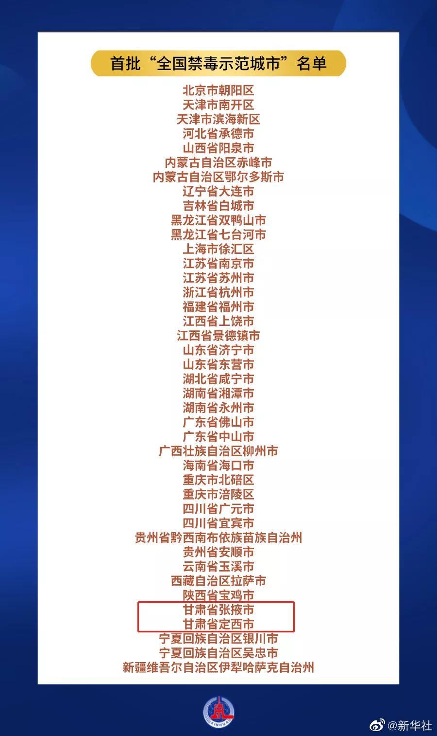 首批全国禁毒示范城市名单公布 甘肃两地上榜