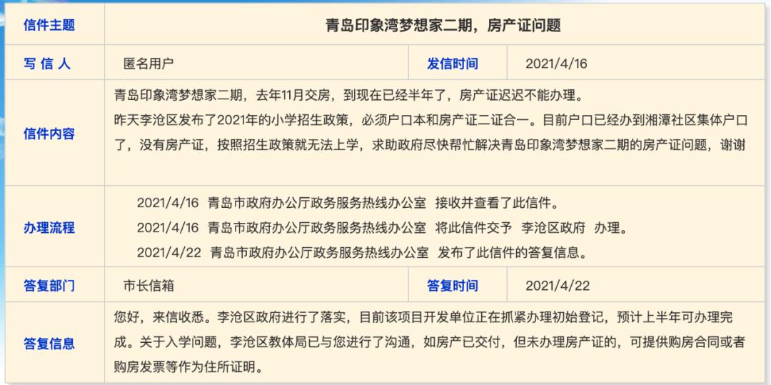 图片来源:青岛政务网