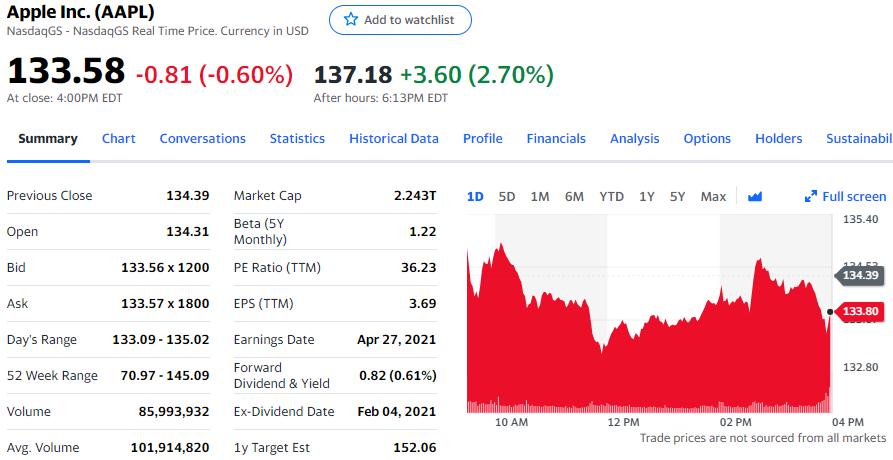 手机电脑平板销售强劲 苹果营收大涨54%