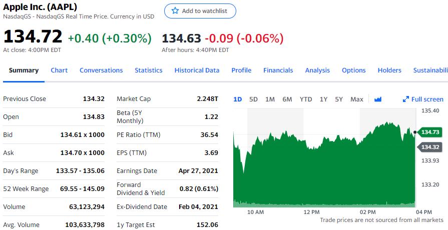 苹果拟在美国投资4300亿美元,芯片和5G占数百亿美元