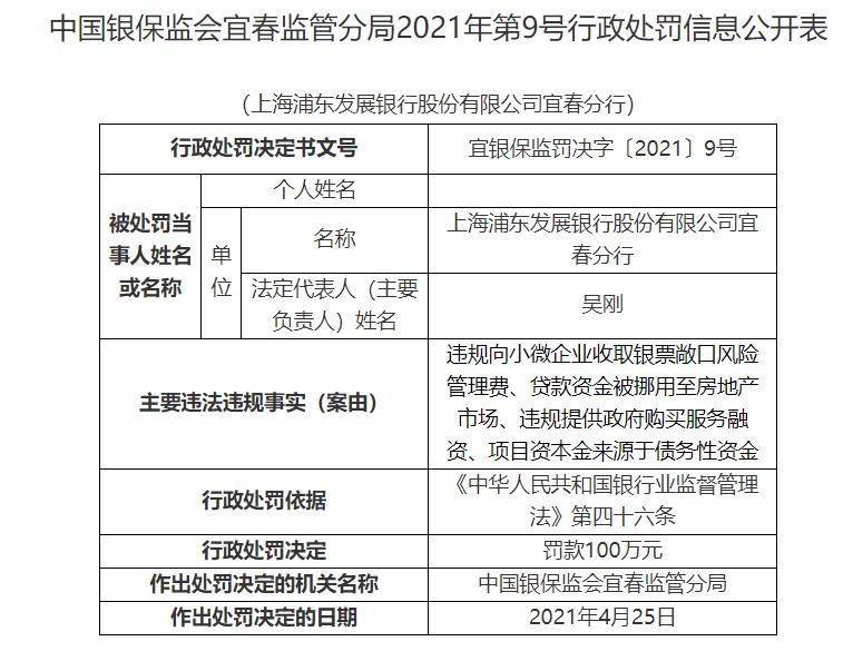 银行财眼丨浦发银行1天连收2罚单被罚860万 今年累计遭罚1569.2万