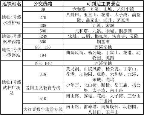 西湖断桥人人人 超过33万人次外地游客进入杭州