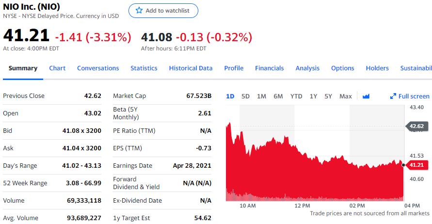 市场竞争激烈 德意志银行下调蔚来目标股价