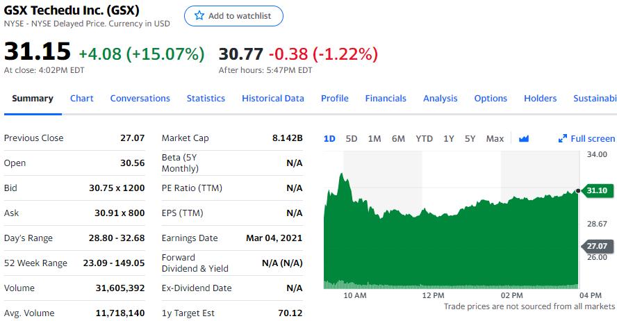 仅宣布改变股票代码,跟谁学就暴涨超15%