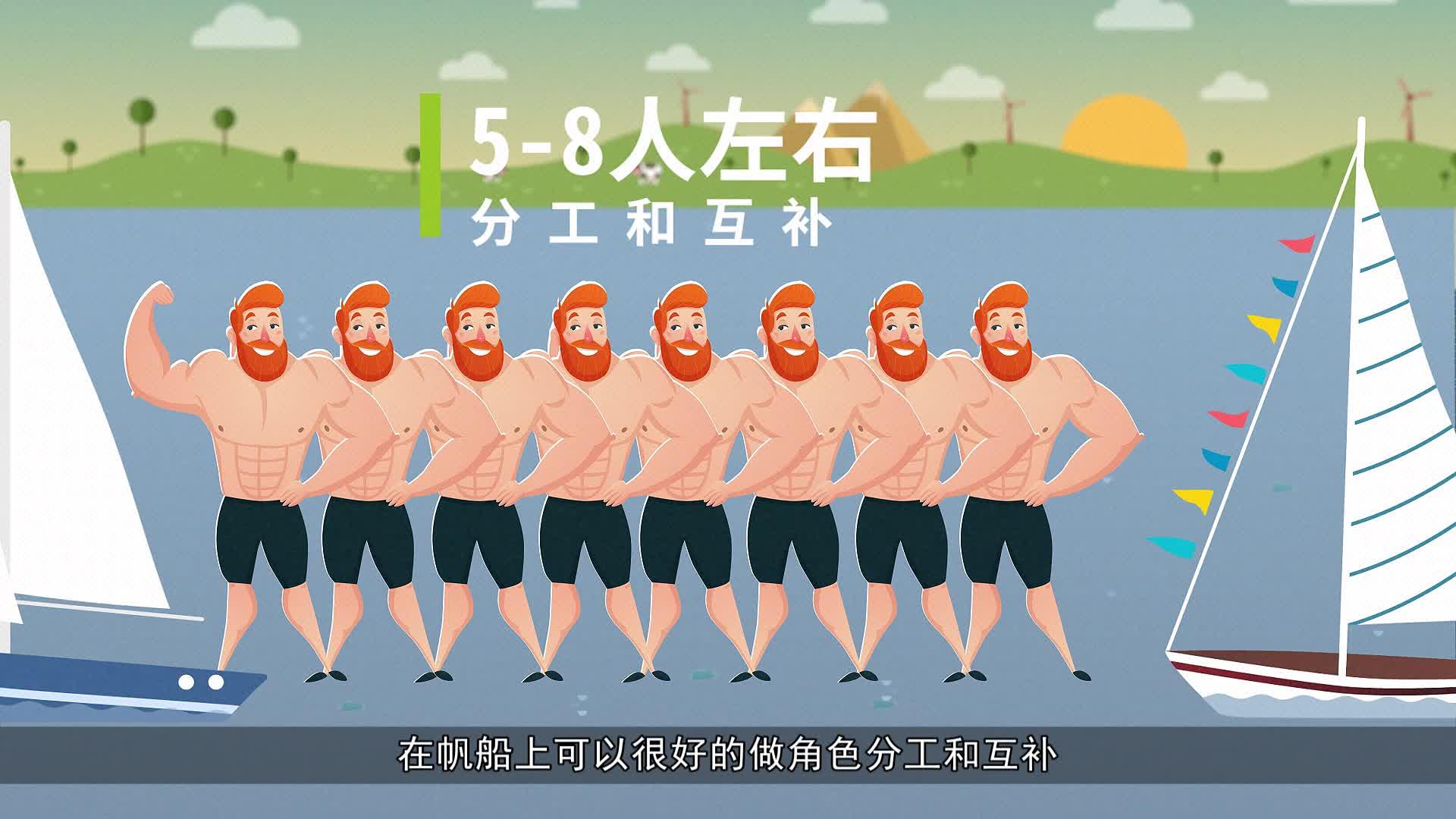 帆船运动小知识:每船有5-8人 分工不同