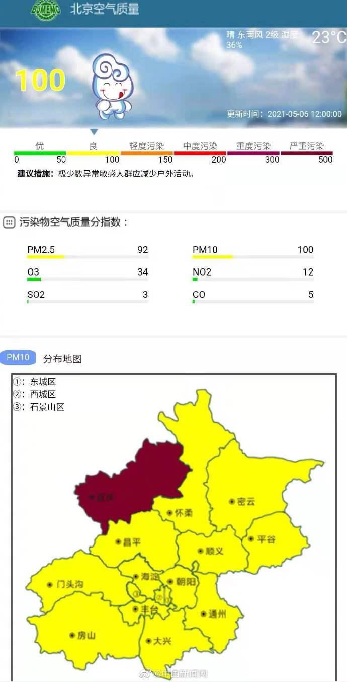 大风沙尘正在影响北京!延庆PM10达严重污染程度