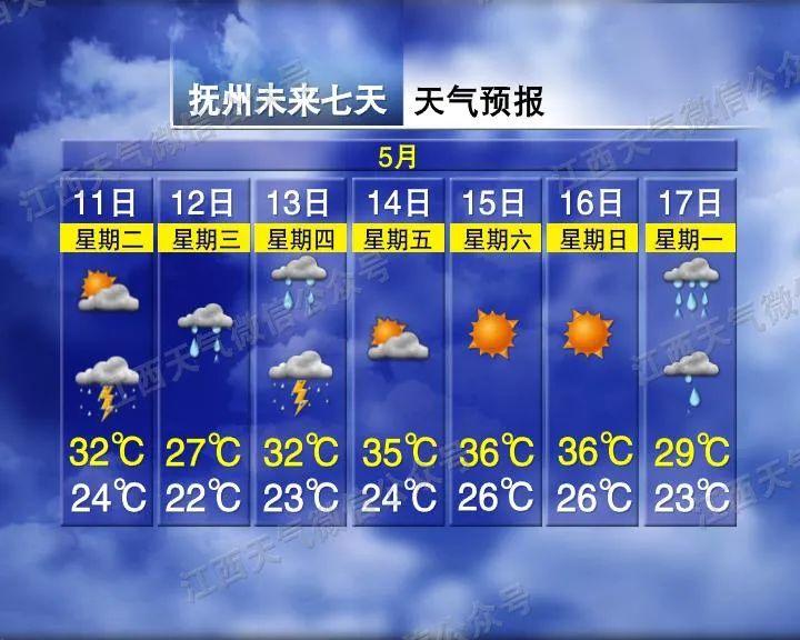 """抚州突降冰雹!预计10-11日大到暴雨+雷电""""组团来"""""""