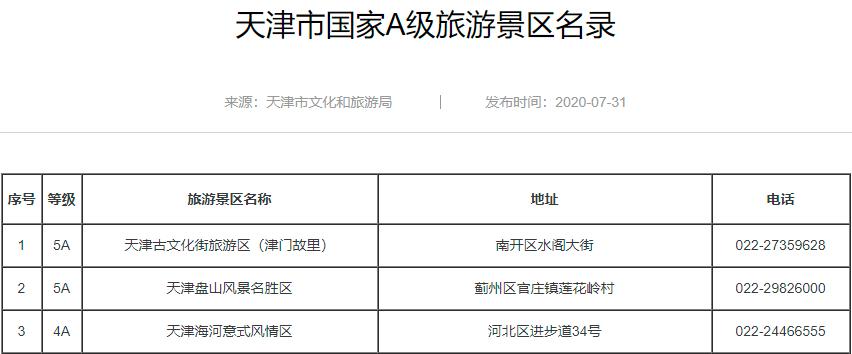 截图来源:天津市文化和旅游局官网