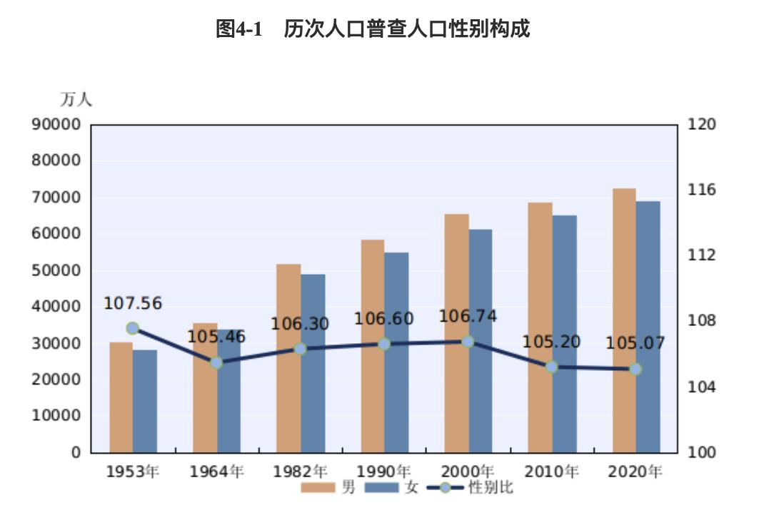 世界人口网_俄专家:欧洲和亚洲人口在世界总人口中的占比将下降