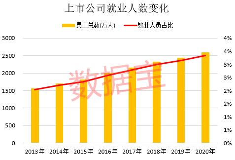 上海市总人口_成都市常住人口突破两千万,仅次于重庆、上海和北京,列全国第