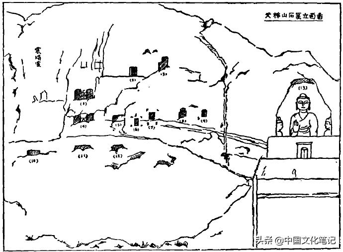 史岩在论文中所绘制的简图