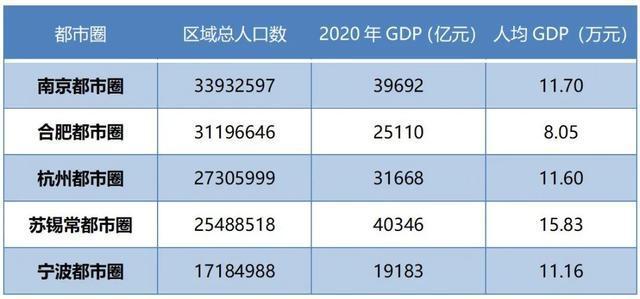 淮安市2020年gdp是多少_江苏13市去年GDP数据公布,万亿GDP城市有4个