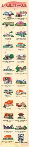 让青少年体会党的百年 灿烂进程 武汉校园红色教