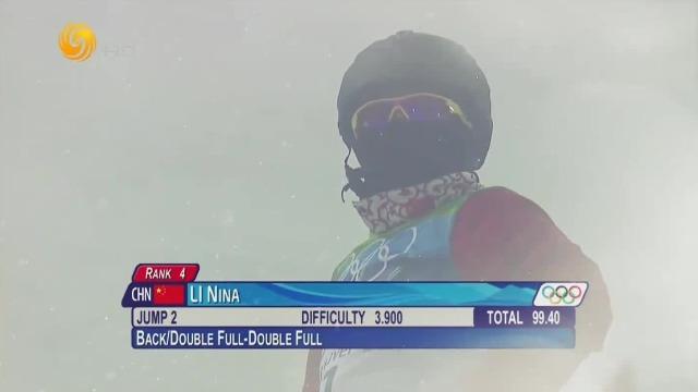 期待在2022年北京冬奥会上,中国队在高山滑雪项目上不俗的表现