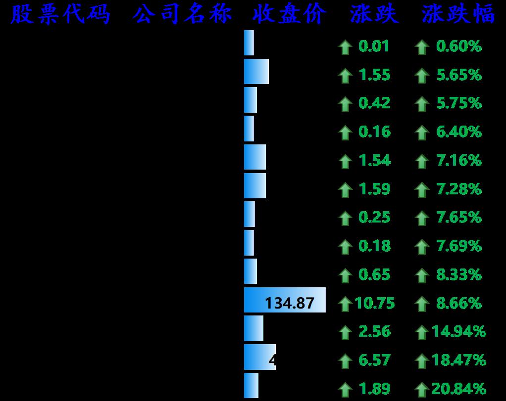 股讯   市场对经济数据失望 特斯拉在境内存储中国车主数据