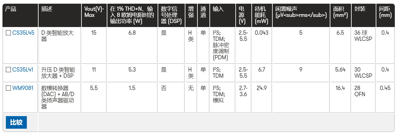 音频芯片产商:小米MIX Fold搭载4颗音频放大芯片