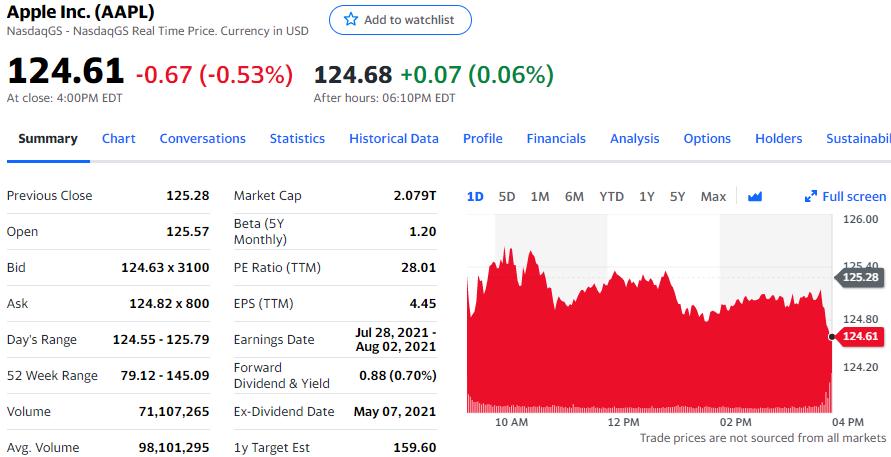 分析师称下一代iPhone销售降温 苹果股价或暴跌30%