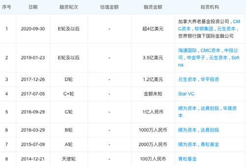 掌门教育赴美IPO3_副本