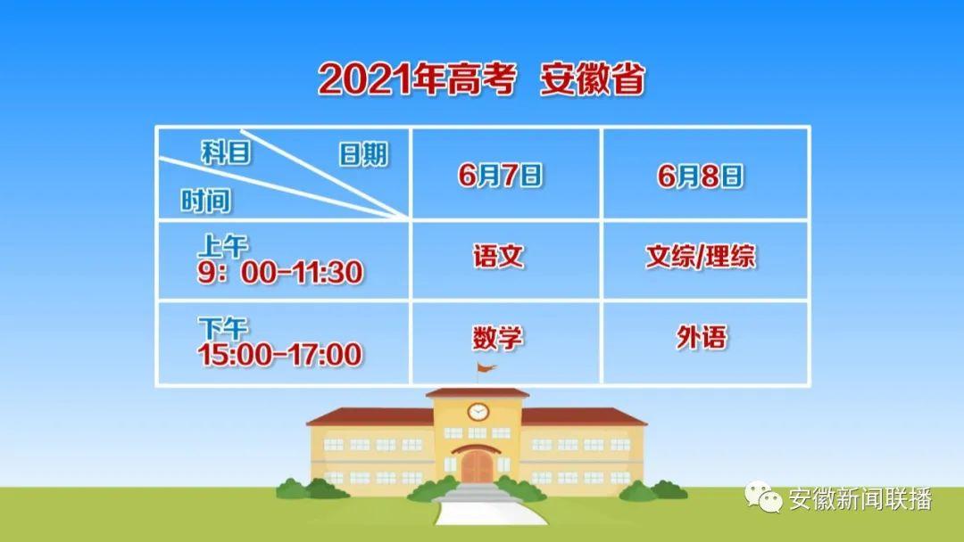 安徽人口数量2021_2021年安徽遴选公务员报名半日:报名人数为1623人